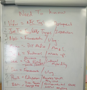Need to know whiteboard